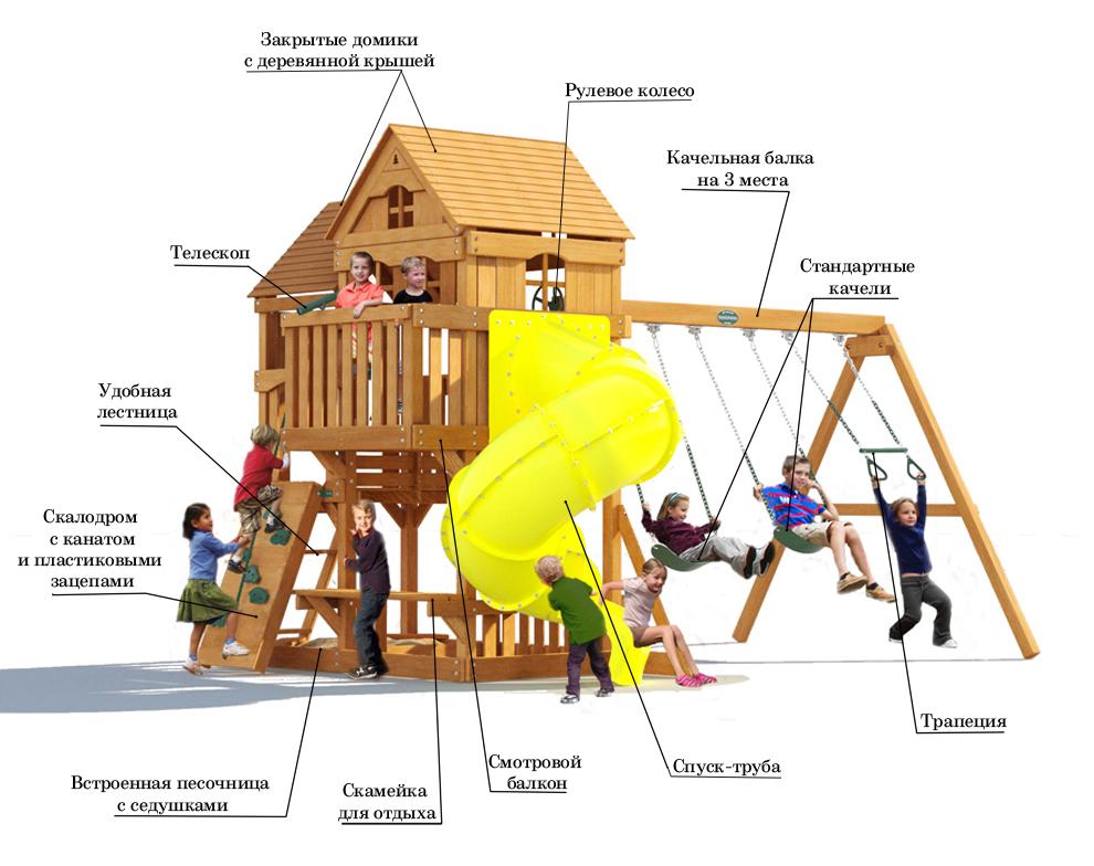 Схема-комплектация игровой площадки